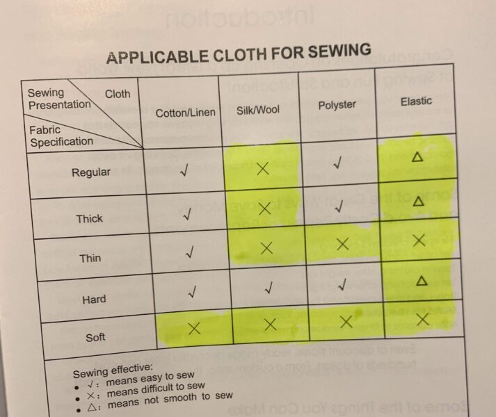 fabric guide from sewing machine manual